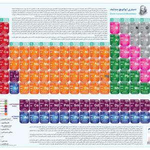 جدول تناوبی عناصر (فارسی)